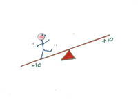 Finding balance in life does not mean avoiding extremes